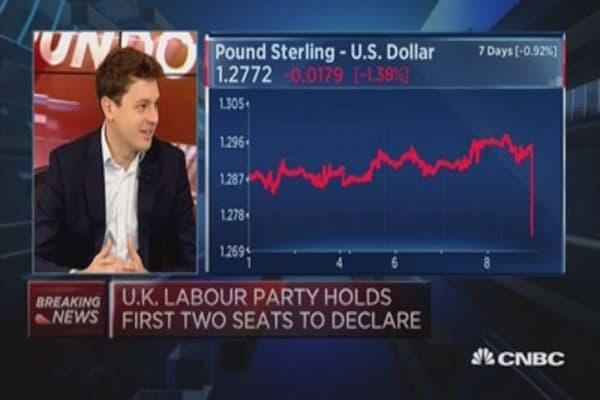 Theresa May's future 'looks bleak'