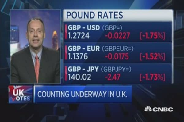 Are UK stocks a bargain?