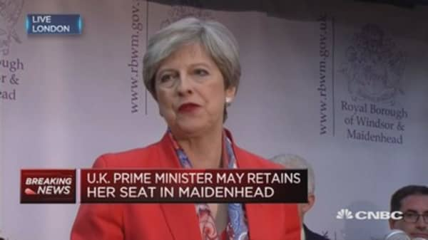 UK PM Theresa May retains seat