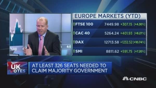 Stanchart is still 'overweight' on European equities