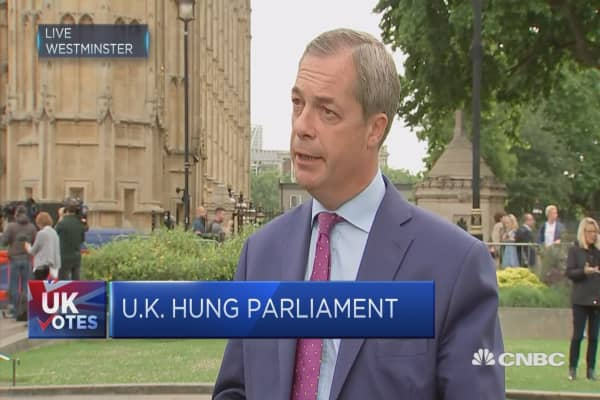 Conservatives must have a leader that supports Brexit: Farage