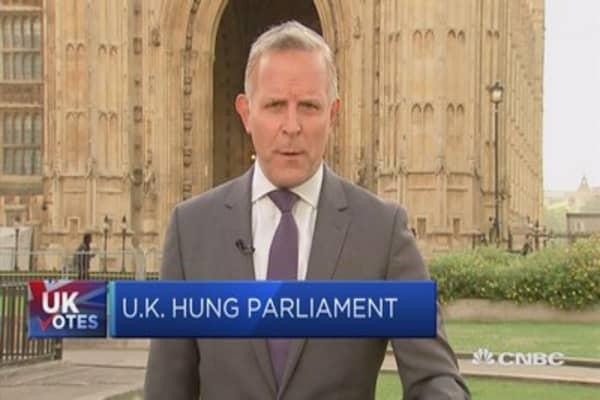 UK Hung Parliament: Future for Theresa May