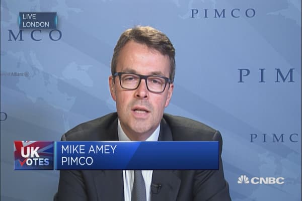 Pimco: Markets failed to price in tightening race
