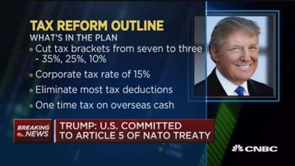 Investing in the Trump trade