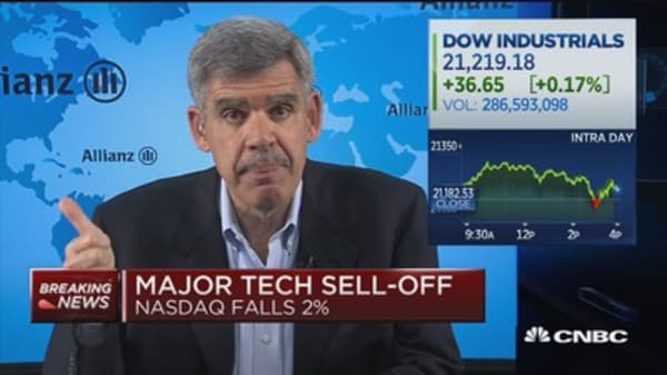 Forget about the Trump, this is purely liquidity trade: El-Erian
