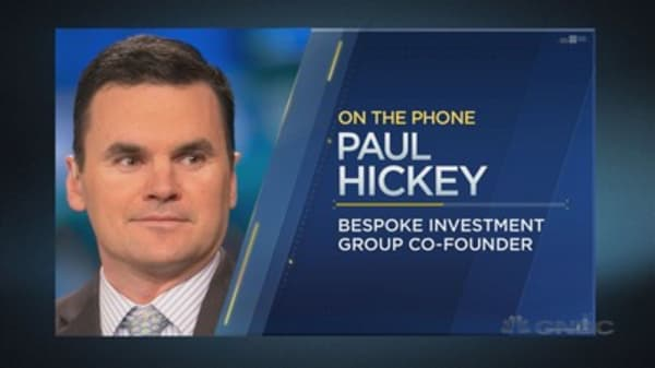 Bespoke's Paul Hickey puts the tech stock slide into perspective