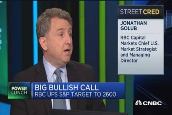 Golub raises S&P target to 2600