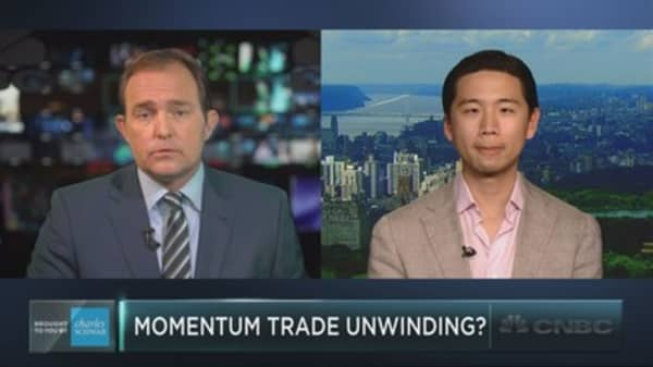 Is the momentum trade unwinding?