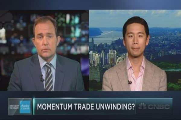 Is the momentum trade unwinding?