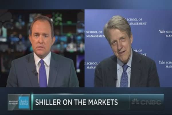 Robert Shiller on the Fed