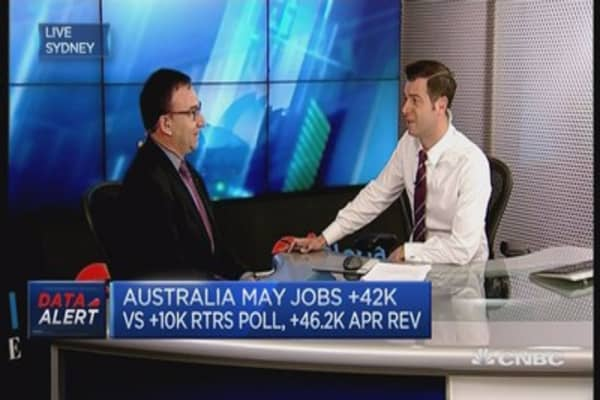 Australia jobs beat expectations, again