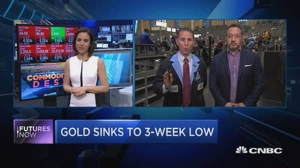 Gold sinks to 3-week low