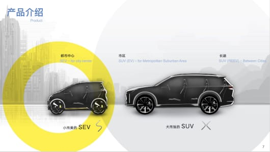 Design showing CHJ Automotives' upcoming 'ultra-compact' electric car