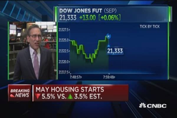 May housing starts down 5.5% vs. up 3.5% est.