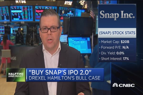 This company will grow 100%: Analyst on SNAP