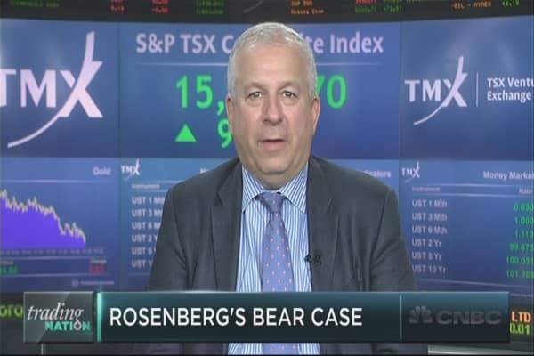 David Rosenberg: Stocks disconnected from bonds, economy