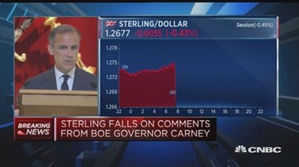 BOE's Carney on trade imbalances