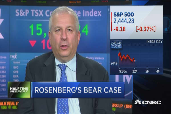 We haven't seen full effect of Fed rate hikes: David Rosenburg
