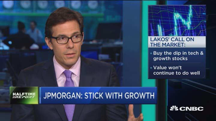 JPMorgan: Favor growth over value