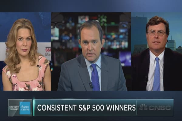 The S&P 500's four consistently winning stocks