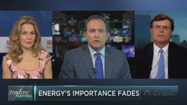 Do energy stocks still matter?