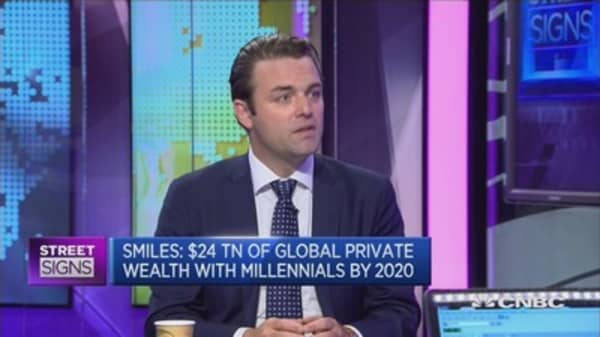 $24tn in wealth will be millennials by 2020: UBS