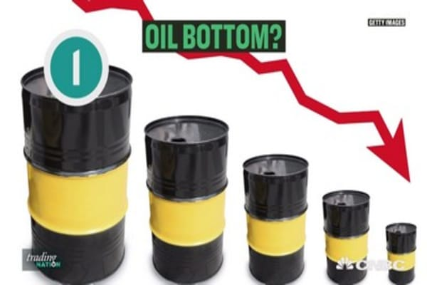 Oil and Fed speakers: What could move markets Friday