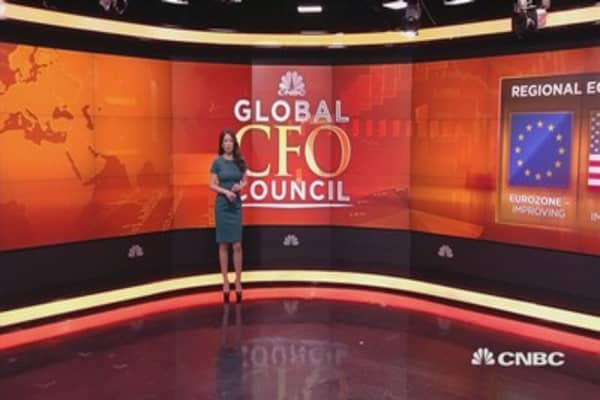 Global CFOs give their outlook for US, EU and UK