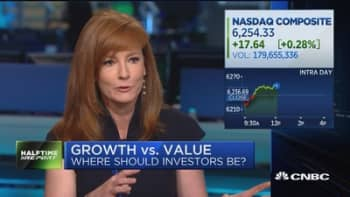 Prefer momentum, but value can perform well: Kate Moore