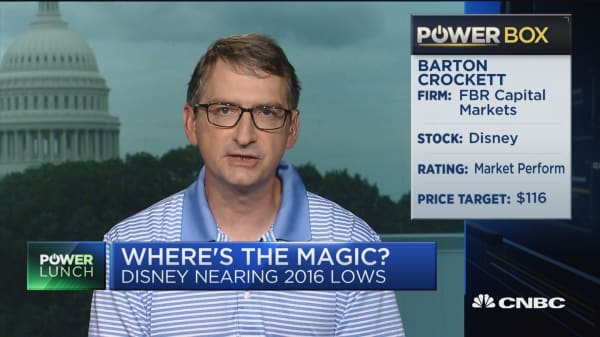 It's hard to get excited about Disney earnings: FBR Capital Markets