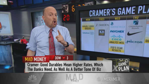 Cramer's game plan: In a market on edge, stick with the bulls