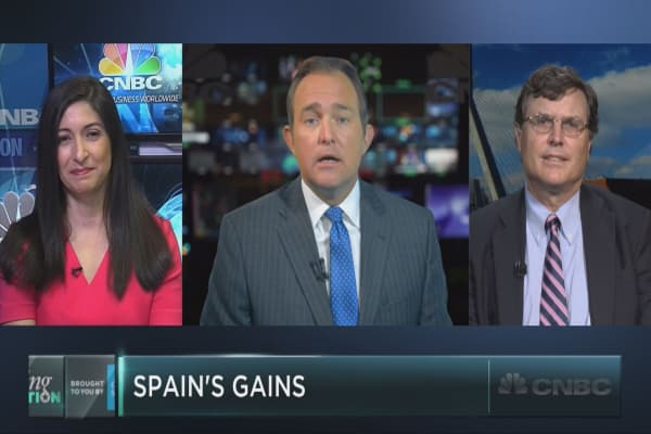 Huge comeback for Spain ETF