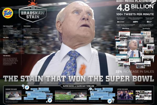 Terry Bradshaw appeared on Fox's Super Bowl coverage with a stain on his shirt, courtesy of Tide