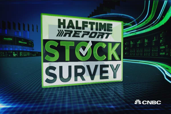 Stock Survey: 64% say S&P will move five percent high in next six months