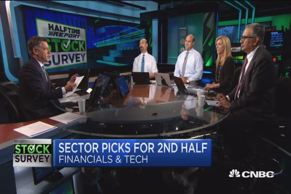 Stock Survey: 60% say tax reform will be passed by year end