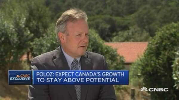 Bank of Canada Governor on the probability of a rate hike