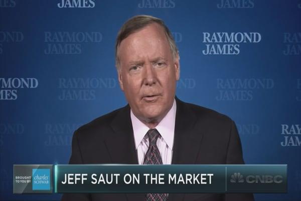 Jeff Saut's bull case