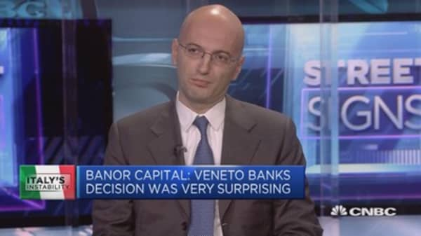 : Banor Capital