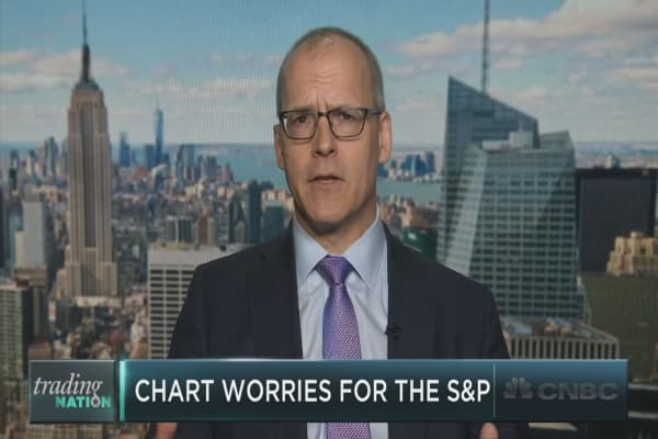 Chart trouble ahead for the S&P?