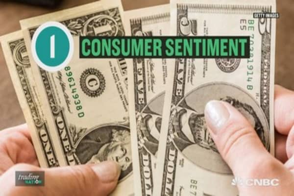Consumer sentiment, bond yields: Here's what could drive the markets Friday