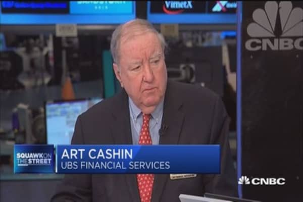 UBS' Art Cashin: White House Steel Tariffs could create a major shutter in market