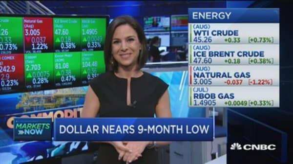 Crude oil continues a 7-day climb