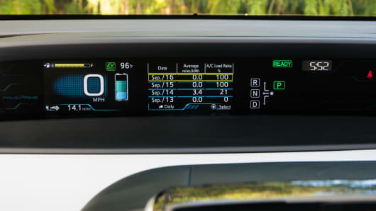 Handout: Toyota Prius Prime Advanced 5