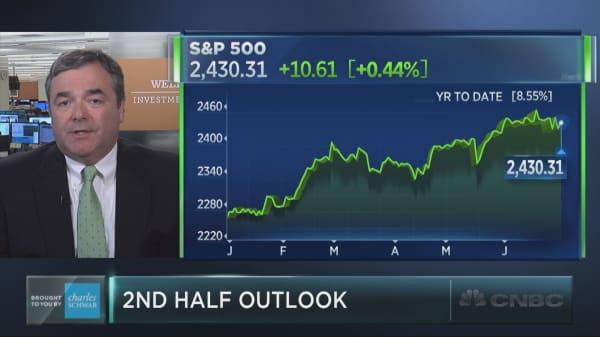 Wells Fargo's Scott Wren: Stocks set to stall