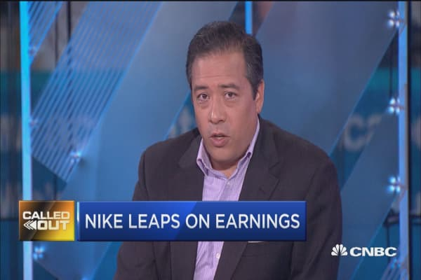 How to manage a losing trade: Nike