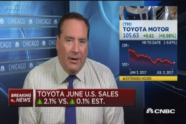 Ford and Toyota US auto sales beat expectations