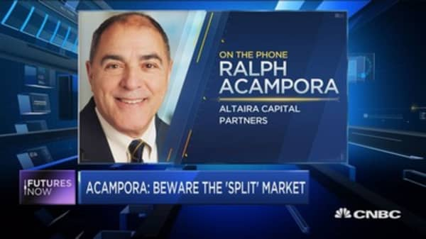 Acampora: Charts point to 'split' market & that could spell trouble