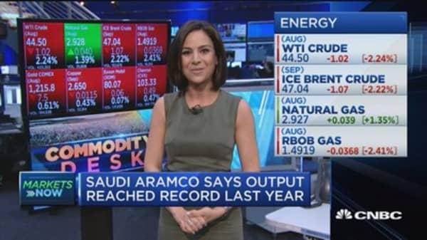 Oil falls below $45
