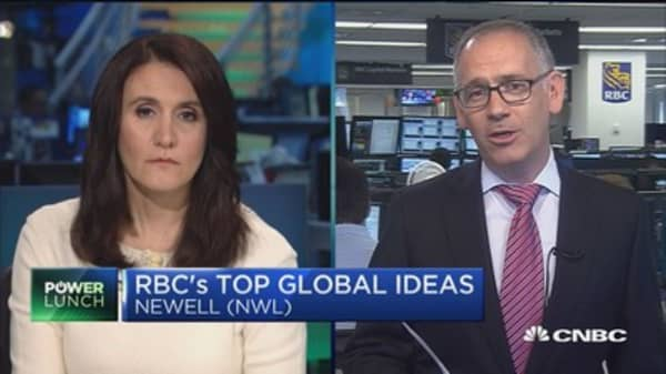 Top global ideas for 2017: RBC