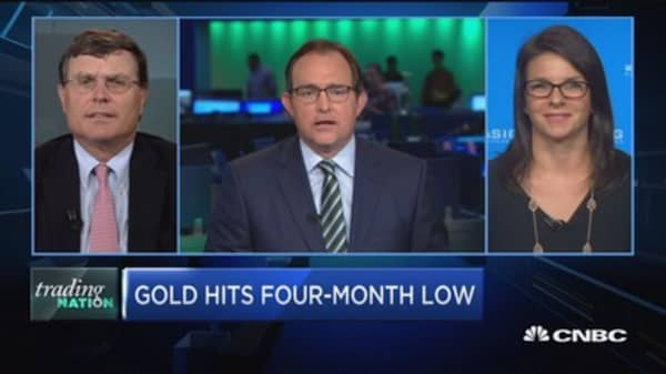 Gold sinks to 4-month low